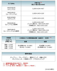 マキタ充電式刈払機230mm(Uハンドル/標準棹)<MUR185UDRG>18V(6.0Ah)セット品makita【最安値挑戦激安通販おすすめ人気価格安い16201円以上送料無料】