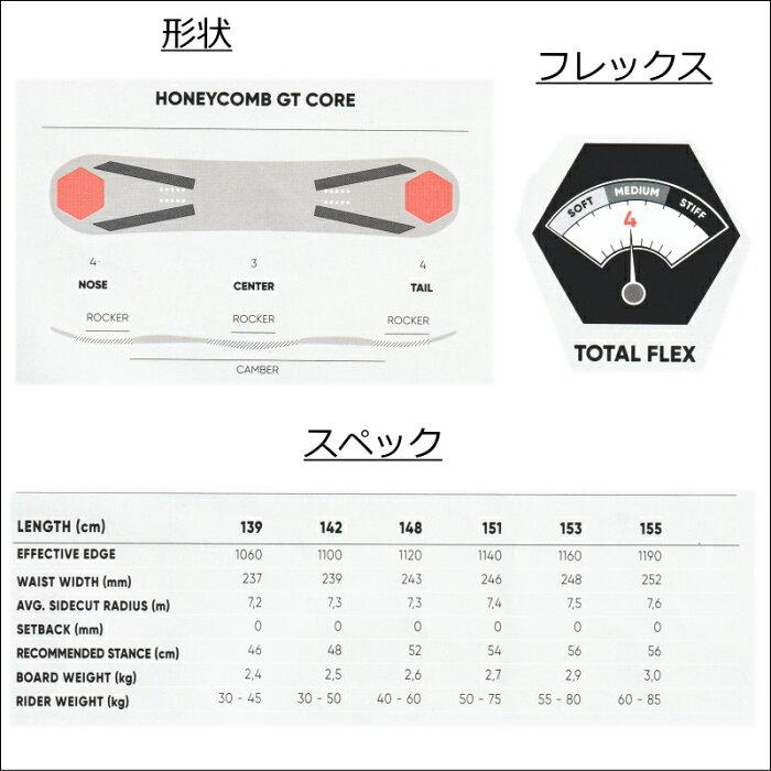 特典あり【早期予約商品】21-22FNTCCAT選べるサイズエフエヌティーシーシーエーティーグラトリラントリフリースタイル日本正規品スノーボード板板単体ダブルキャンバーフリースタイルボード2021-2022
