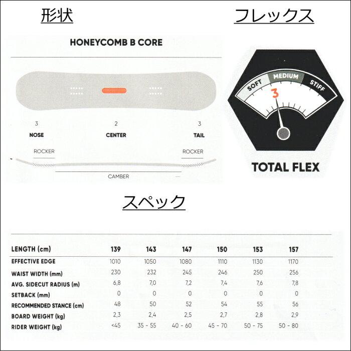 特典あり【早期予約商品】21-22FNTCTNTC選べるサイズエフエヌティーシーティーエヌティーグラトリラントリフリースタイル日本正規品スノーボード板板単体ダブルキャンバーフリースタイルボード2021-2022