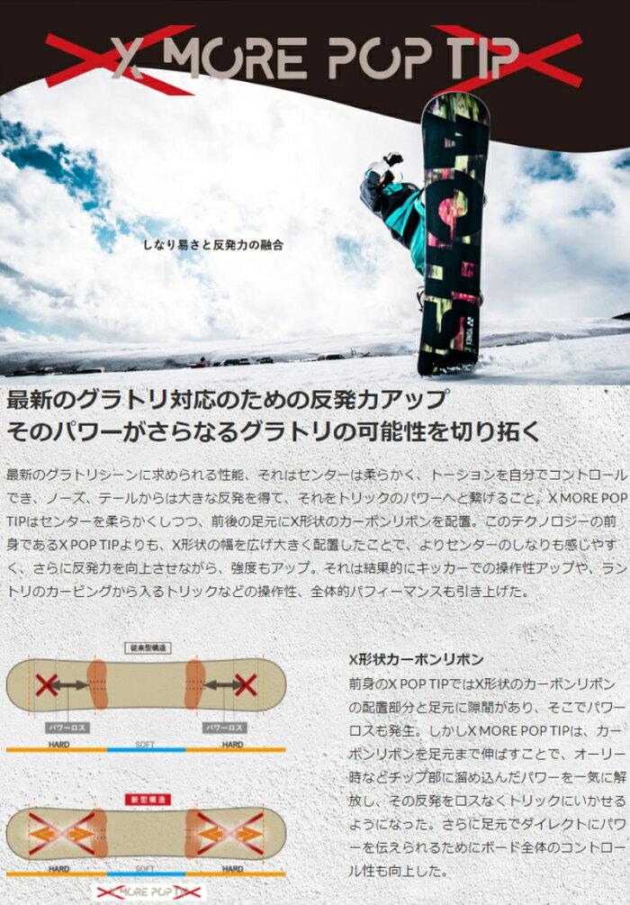 特典あり【早期予約商品】21-22YONEXGROWENT148cmメンズスノーボードスノボーハイブリッドキャンバーツイン板板単体新作ニューモデルヨネックスグローエントグラトリラントリ2021-2022モデル日本正規品