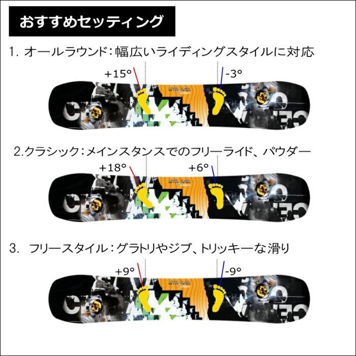 特典あり20-21NEVERSUMMERPROTOSLINGER+20-21NITRORAMBLERメンズスノーボード板ダブルキャンバーツインネバーサマープロトスリンガーナイトロランブラーバインディング付き2点セット日本正規品