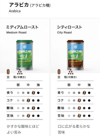 コーヒー豆福袋3種類手作りコーヒー粉カフェラオ珈琲カフェオレラテシティミディアムCafeLao焙煎深入り浅入り香りカプチーノエスプレッソ美味しい人気激安