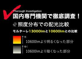 LED,フォグランプ,イエロー,13000lm,ホワイト,12400lm,実測値,VELENO,MORTALE,爆光,ヘッドライト,ハイビーム,H7,H8,H11,H16,HB3,HB4,PSX24W,PSX26W,D2S,D4S,イエローフォグ,LEDフォグランプ,1年保証,3000K,車検対応,黄色,送料無料