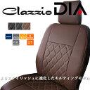 Clzdia-p1
