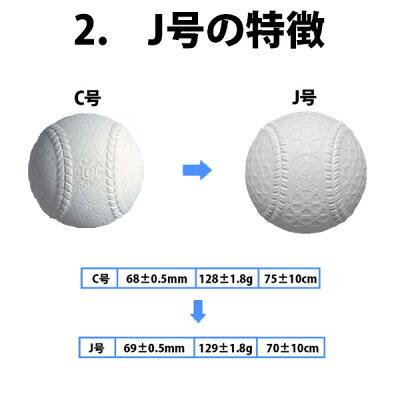 【あす楽対応】送料無料20%OFFナガセケンコーJ号軟式野球ボールJ号球1ダース(12個入)小学生向けジュニア試合球新公認球J球J-NEW野球部軟式野球野球用品スワロースポーツ