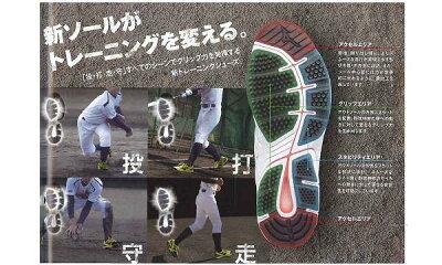 【あす楽対応】ミズノトレーニングシューズアップシューズミズノプロMPサムライトレーナー11GT1502Mizuno野球トレーニングシューズアップシューズ野球部人工芝野球用品スワロースポーツ
