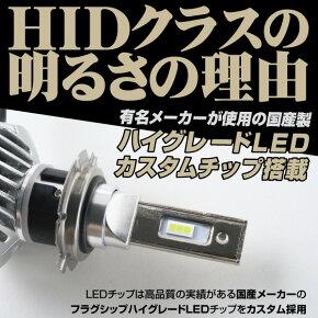 有名メーカーも使用する有名日本製LEDチップ搭載