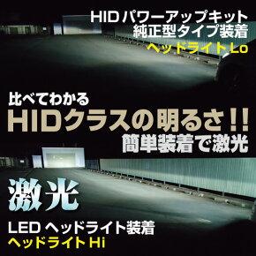 HIDとの比較10110lmのLEDヘッドライト