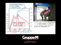 GruppeMタイフーンキット[アバルト595312141/3121421.4TURBO]グループMエアクリーナー送料無料(代引除く)