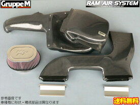 GruppeM ラムエアーシステム [ミニ R50/R52/R53 RE16/RH16 COOPER S MT車用] グループM エアクリ RAM AIR SYSTEM 送料無料(代引除く)