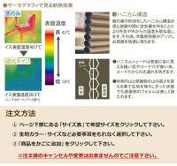 【送料無料】ハニカムシェードハニカムスクリーンシングルプレーン120-120(F)