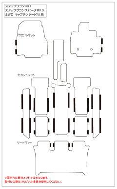 カーマット型図