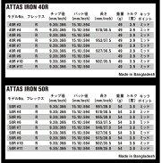 USTMamiya_マミヤ_ATTAS_IRON_40/50/60/80_アッタス_アイアン_#5〜#10_6本セット_アイアンシャフト_[リシャフト対応]