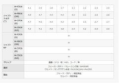 プロギア_2017年_egg_PC_アイアン_PRGR_egg_PC_IRON_XP95