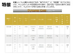 ブリヂストン_TOUR_B_JGR_HF2_レフティ_アイアン_BRIDGESTONE_TOUR_B_JGR_HF2_Lefty_IRON_Dynamic_Gold_120