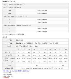 ダンロップ_スリクソン_Z785_アイアン_DUNLOP_SRIXON_Z785_IRON_Miyazaki_Waena
