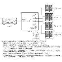 LUXMAN-AS-5III(スピーカーセレクター)