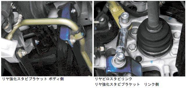 CUSCOクスコ フロント強化スタビリンク インプレッサG4 GJ7 【667 318 A】