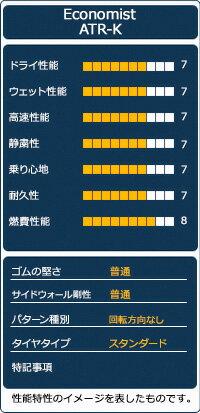 【即日発送】■Economist(エコノミスト)ATR-K165/55R15(165/55-15165-55-15インチ)《検索用》タイヤのAUTOWAY(オートウェイ)サマータイヤ【RCP】05P09Jan16