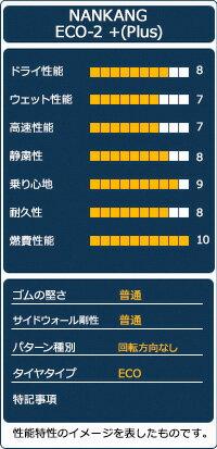 【送料無料】【サマータイヤ】NANKANG(ナンカン)ECO-2+(PLUS)195/65R15(195/65-15195-65-15インチ)タイヤのAUTOWAY(オートウェイ)