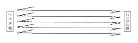 【送料無料】【NISHI ニシスポーツ】陸上競技 ハンマーワイヤー (5本組 989mm) NF353I [200406]