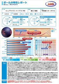 【ABS】ピュアライズ・ナノデス74D(ウレタン)