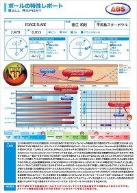【MOTIV】フォージ・フレア