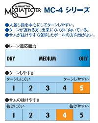 【MECHATECTER】メカテクターMC-4ZX