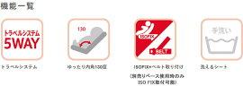 アップリカApricaチャイルドシート新生児アップリカスムーヴTSインファントカーシート/新生児ベビーシートチャイルドシートトラベルシステムシートベルト取付ISOFIX対応可能P10送料無料代引無料