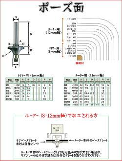 大日商コーナービット【トリマー用6mm軸】ボーズ面1.5分(4.5R)B1.5