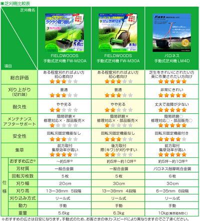 芝刈り機比較表