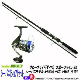 【PE1号(130m)糸付き】【シーバス(ショア)入門セット】グローブライド(ダイワ) スポーツライン MK シーバスモデル S-862ML+CC V-MAX 2510T