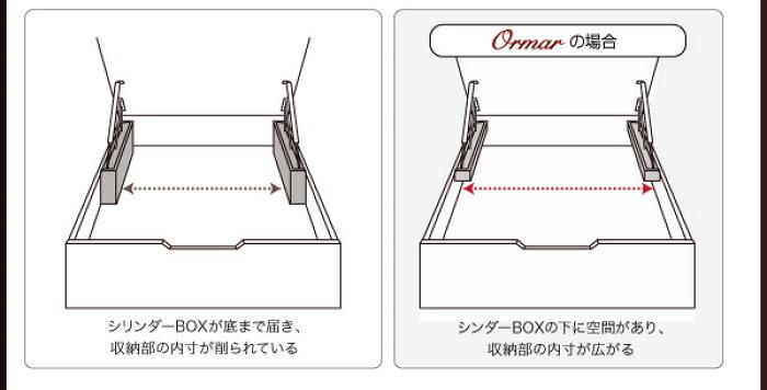 組立設置シンプルデザインガス圧式大容量跳ね上げベッドORMARオルマー薄型ポケットコイルマットレス付き縦開きセミシングルレギュラー(代引不可)