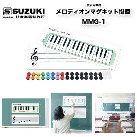 メロディオンマグネット掛図 MMG-1 スズキ 黒板・ホワイトボードに貼れるメロディオン導入指導に便利なマグネット式掛図 | 鈴木楽器製作所 ピアニカ 送料込