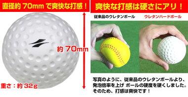 最大14%OFFクーポン野球練習簡易ピッチングマシンスライダーカーブシュートストレートシンカーが投げられるバッティング練習用マシンボール8球付打撃変化球FPM-152PUフィールドフォース