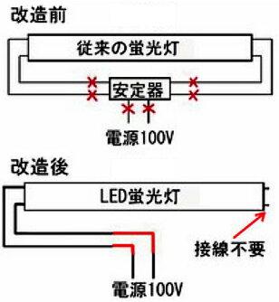 【調光対応】【高輝度】【電源内蔵】LED蛍光灯40W型直管1198mm22WLED直管型蛍光灯AC100V両端片側入力兼用口金G130〜100%調光タイプLTN40WD電球色:3100KLTN40YD昼白色:5000K【beamtec】