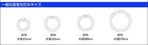 【訳あり】LED蛍光灯丸型20W形電球色LTR20W-10ビームテック