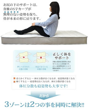 マットレスポケットコイルシングル3ゾーン構造EN130P(片面仕様)本格的3ゾーンベッド用マットレス