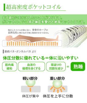【送料無料】マットレスセミダブルポケットコイル超高密度3ゾーンテンセル3Dメッシュロールパック梱包コンパクト梱包EN223P