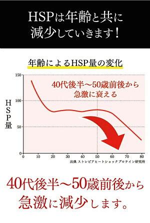 【66%OFF】ストレピア基本3点セット(マスクウォッシュ10g+セラムエッセンス5mL+ゲルローション10mL)|STREPAIRSTREPAiRヒートショックプロテインHSP年齢肌乾燥肌敏感肌40代50代60代温活しわたるみハリ