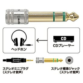 オーディオテクニカ audio-technica オーディオ変換プラグ(ステレオ標準⇔ステレオミニ) AT501CS