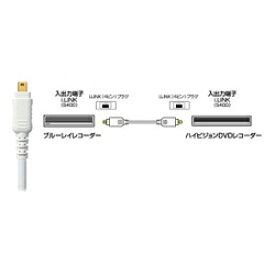 パナソニック Panasonic RP-CDE4G15-W i.LINKケーブル(1.5m) RP-CDE4G15-W[RPCDE4G15W] panasonic