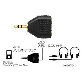 オーディオテクニカ audio-technica オーディオ分配プラグ(ステレオミニ⇒ステレオミニ×2) AT3C25S