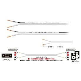 オーディオテクニカ audio-technica 3mスピーカーケーブル(2本1組)(先バラ-先バラ)AT567S/3.0
