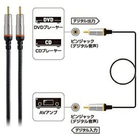 オーディオテクニカ audio-technica 1m同軸デジタルケーブル AT594D/1.0[AT594D10]