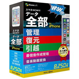 テクノポリス TECHNOPOLIS 〔Win版〕 スマホWOW!!! データ全部 for iPhone