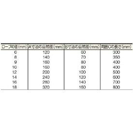 トラスコ中山 Wスリング Aタイプ 6mm×3.0m GR6S3