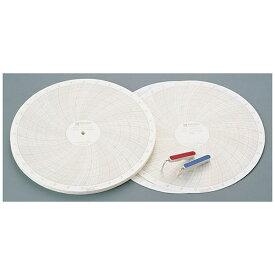 国際チャート 温湿きろく君用補用品セット CP101-D 1日 <BOV991>[BOV991]