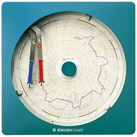 国際チャート 温湿度記録計 温湿きろく君 KC10-WD 1日用 <BOV981>[BOV981]