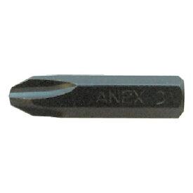 兼古製作所 アネックス インパクトドライバー用ビット +3x36 対辺8mm6角軸 AK21P